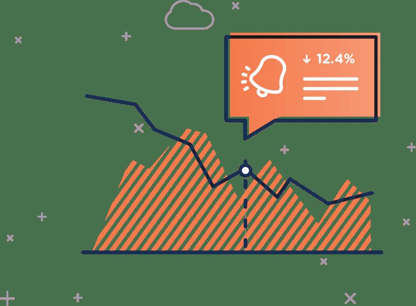 Perk brands marketing dashboard alerts - perk brands